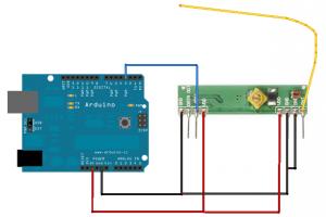 schema recepteur RF433 arduino